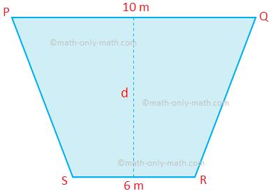 Application on Perimeter and Area of Trapezium