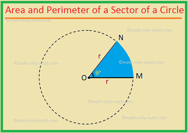 Area and Perimeter of a Sector of a Circle