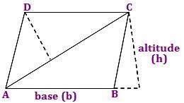 area of parallelogram,perimeter of parallelogram