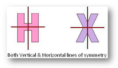 Both Vertical and Horizontal  Lines of Symmetry