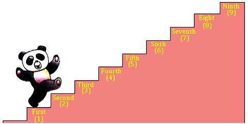 cardinal numbers and ordinal numbers