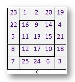 Check the Magic Square