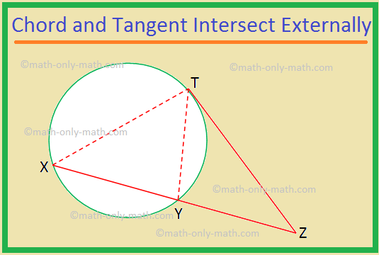 Chord and Tangent Intersect Externally