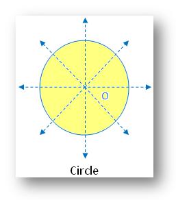 Circle Line Symmetry