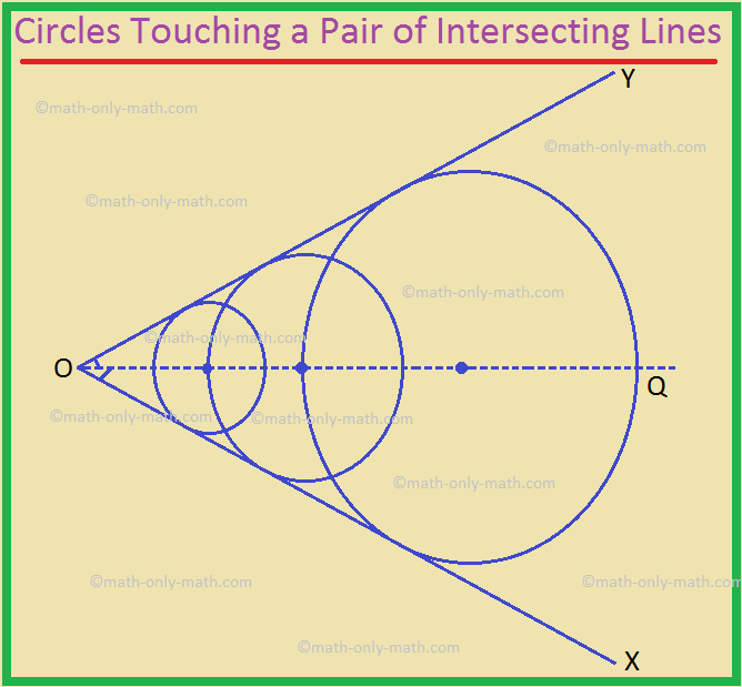 Circles Touching a Pair of Intersecting Lines