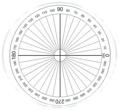 Measuring an Angle by a Protractor