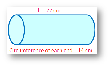 Circumference of the Cross Section