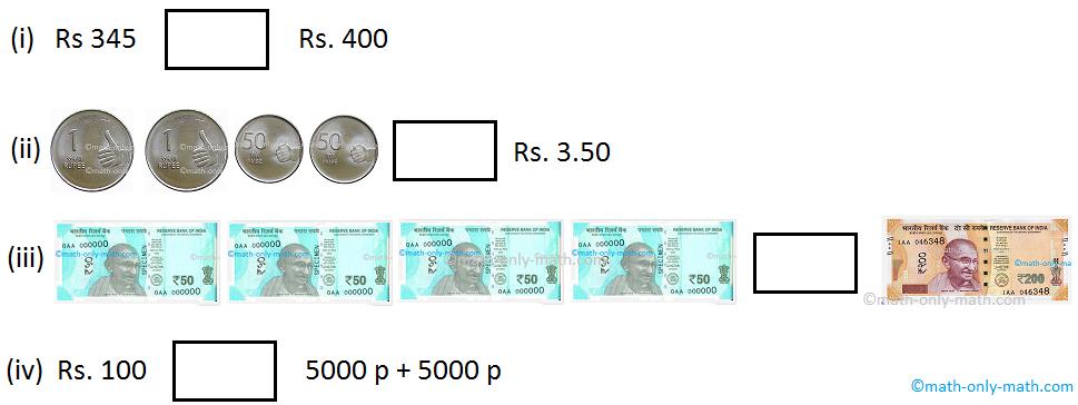 Comparison of Money