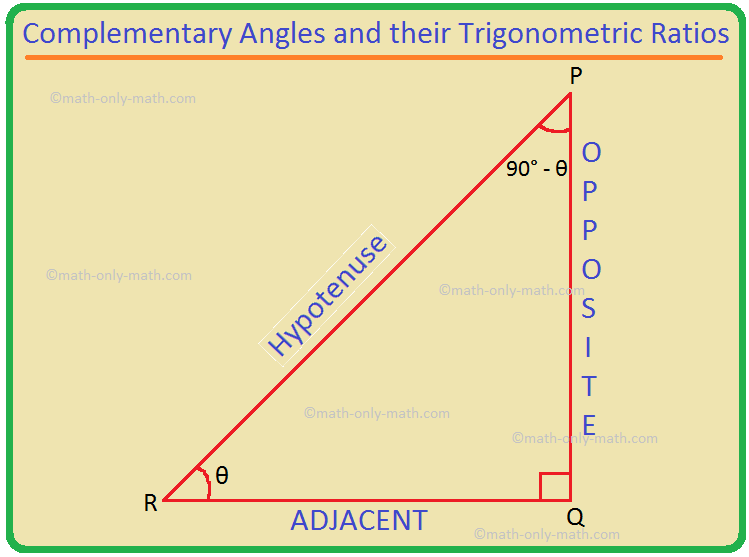 Complementary Angles and their Trigonometric Ratios