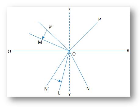 Geometry Congruent Segments Congruent Angles | Two...