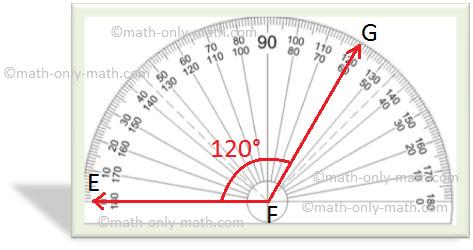 Construction of 120 Degree Angle