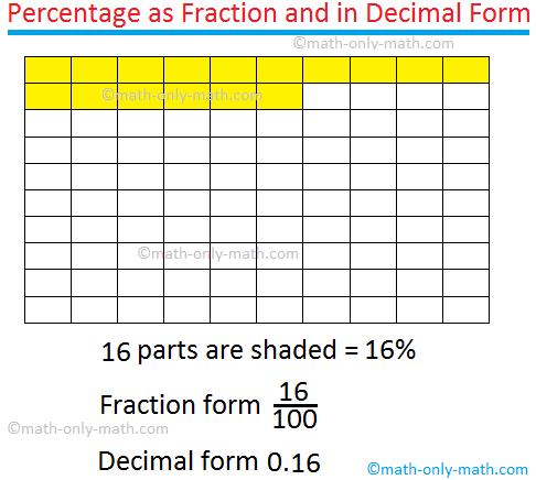 Convert Percentage into Decimal