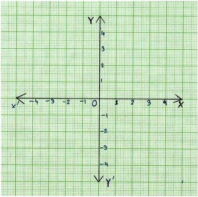 Coordinate Graph