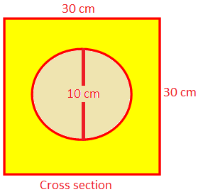 Cross Section of the Wood Block