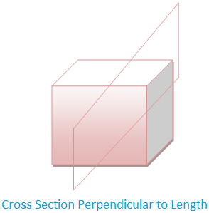 Cross Section Perpendicular to Length