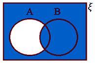 Dash of sets A minus B