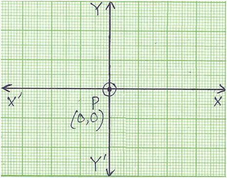 Determine Coordinates of a Point