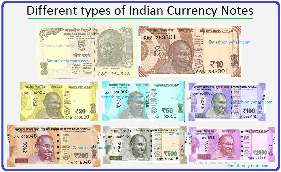 Different types of Indian banknotes