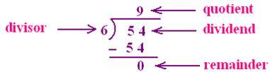 Dividend divisor quotient