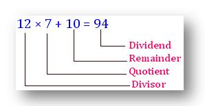 division by 2 digits number