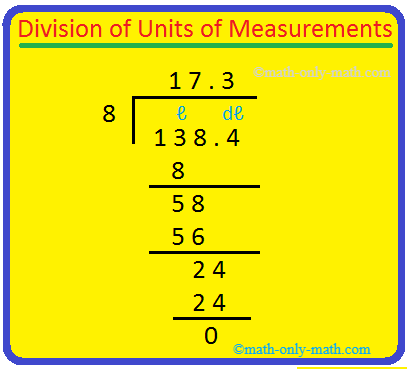 Division of Units of Measurements