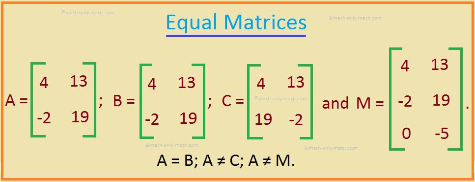 Equal Matrices