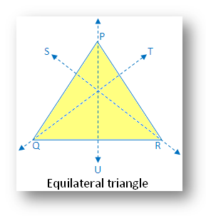 Equilateral Triangle Line Symmetry