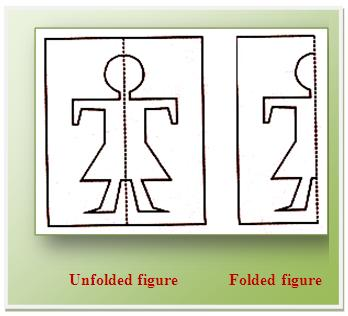 Examples of Symmetrical Figures