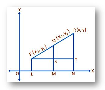 External Division of line segment