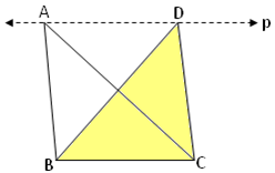 Figure on Same Base and between Same Parallels