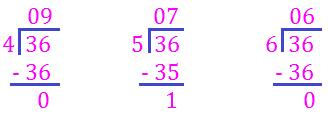 Find the factors of 36