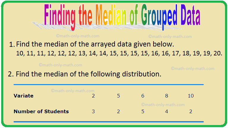 Finding the Median of Grouped Data