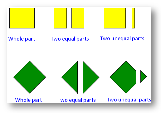 Fraction as a Part of a Whole
