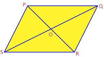 Geometrical Properties of a Parallelogram