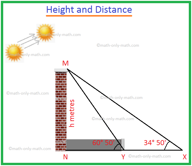 Height and Distance Problem, Two Angles of Elevation