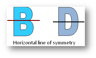 Horizontal Line of Symmetry