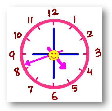How to Read Time?