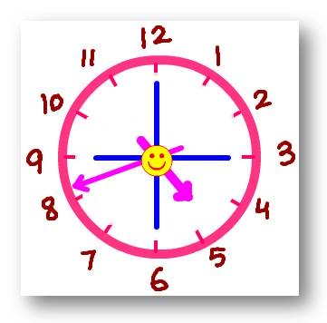 Time in Hours and Minutes | How to Read Time? | Read time in Hours