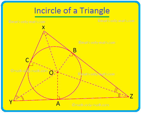 Incircle of a Triangle