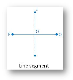 Line Segment Symmetry