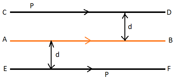 Locus of Pair of Straight Lines
