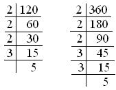 Fraction in Lowest Terms