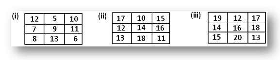 Math Magic Box Answer