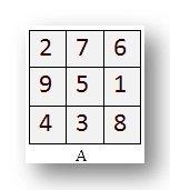 Math Magic Square