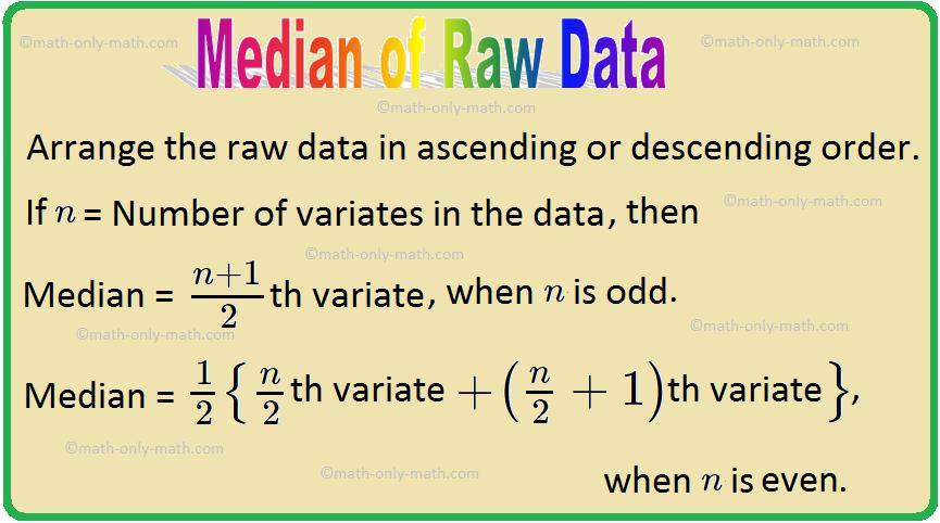 Median of Raw Data