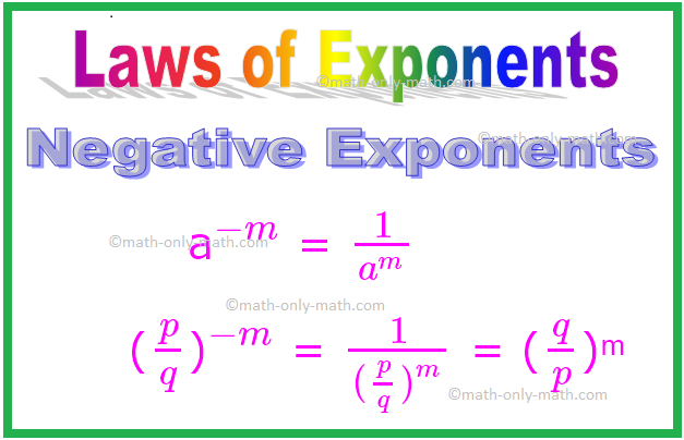 Negative Exponents, Laws of Exponents