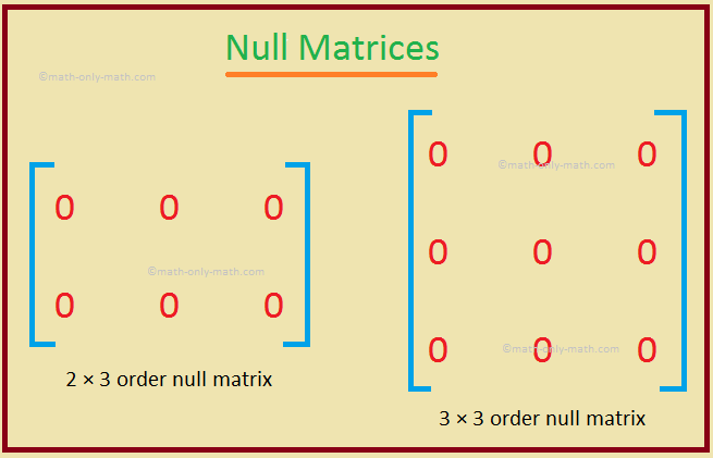 Null Matrices