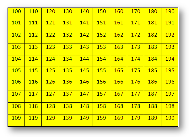 Numbers from 100 to 199