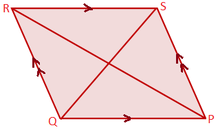 Opposite Angles of a Parallelogram are Equal