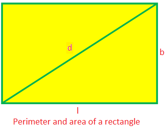 Perimeter and Area of a Rectangle